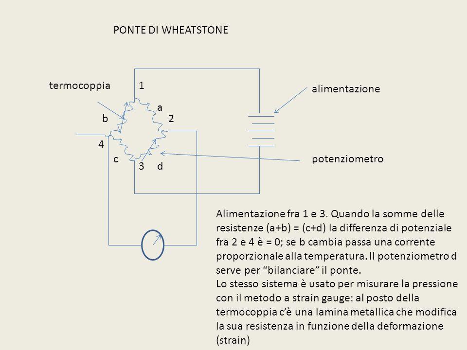 termocoppia potenziometro alimentazione a d c b PONTE DI WHEATSTONE Alimentazione fra 1 e 3. Quando la somme delle resistenze (a+b) = (c+d) la differe