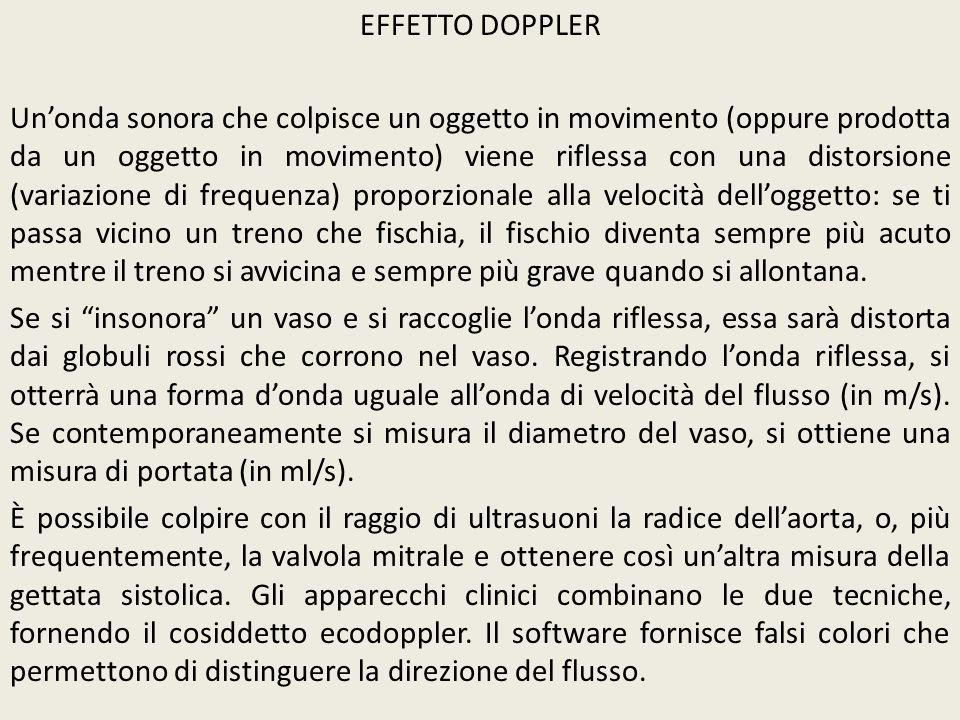 EFFETTO DOPPLER Unonda sonora che colpisce un oggetto in movimento (oppure prodotta da un oggetto in movimento) viene riflessa con una distorsione (va