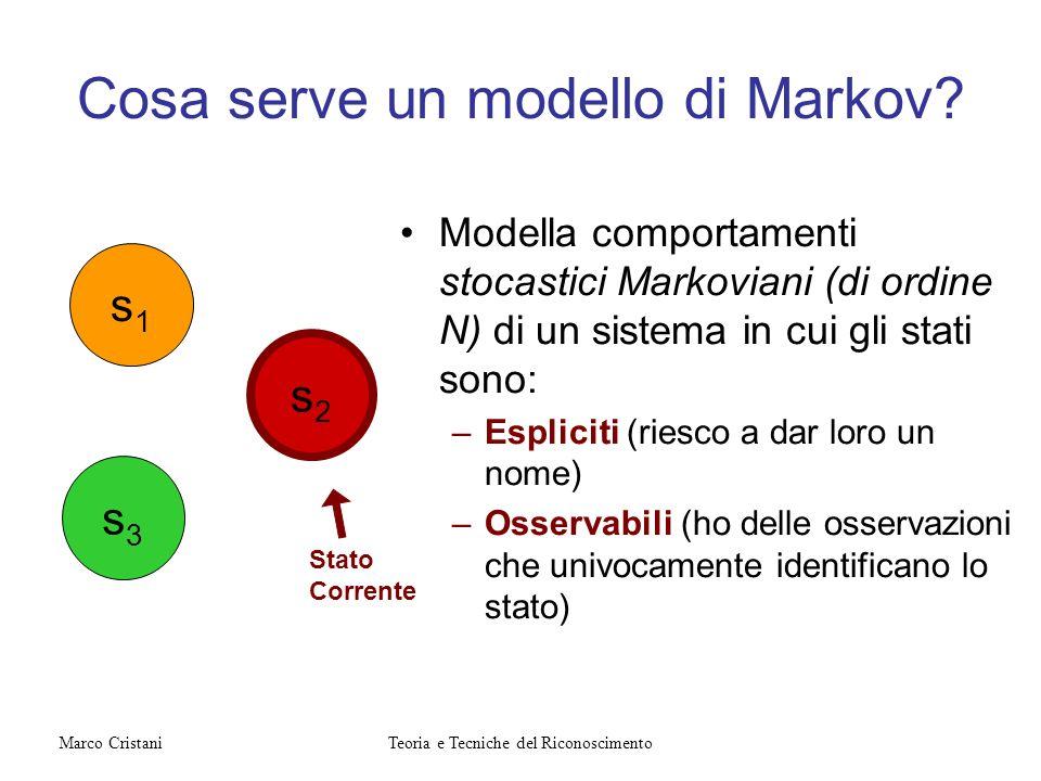 Cosa serve un modello di Markov? Modella comportamenti stocastici Markoviani (di ordine N) di un sistema in cui gli stati sono: –Espliciti (riesco a d
