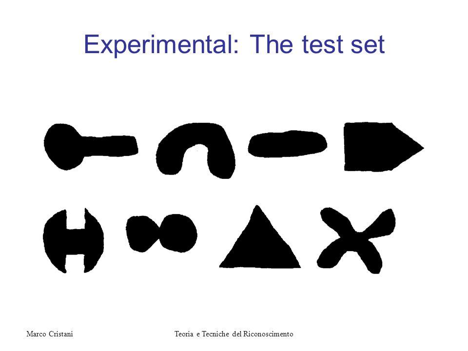 Experimental: The test set Teoria e Tecniche del RiconoscimentoMarco Cristani