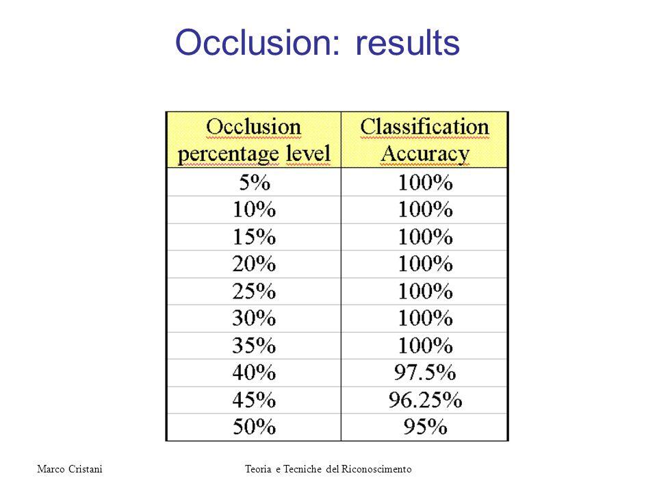 Occlusion: results Teoria e Tecniche del RiconoscimentoMarco Cristani