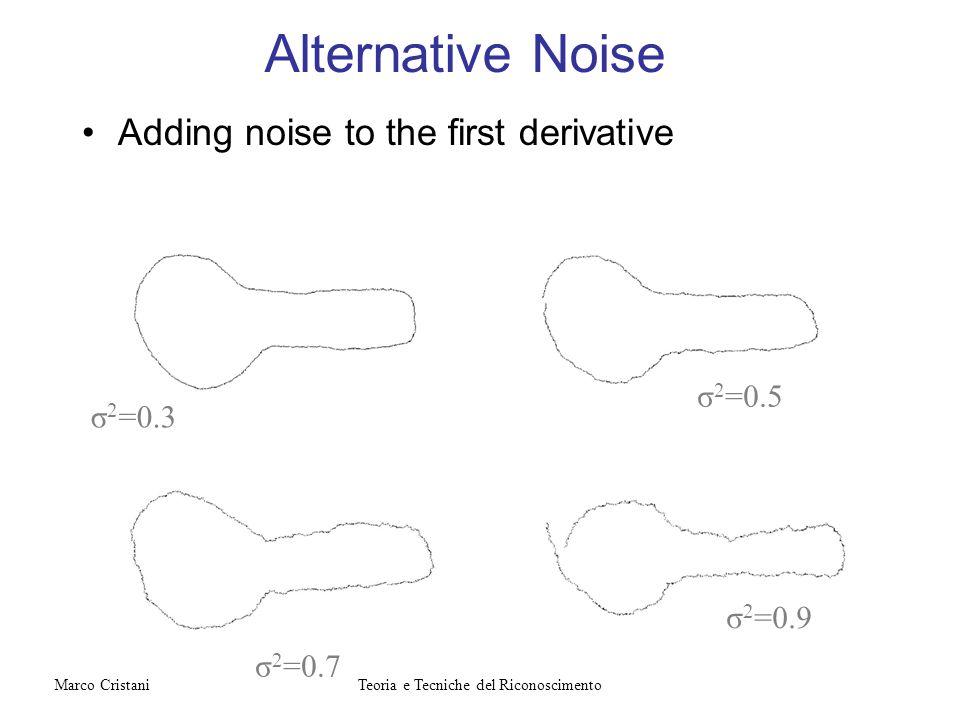 Alternative Noise Adding noise to the first derivative σ 2 =0.7 σ 2 =0.9 σ 2 =0.5 σ 2 =0.3 Teoria e Tecniche del RiconoscimentoMarco Cristani