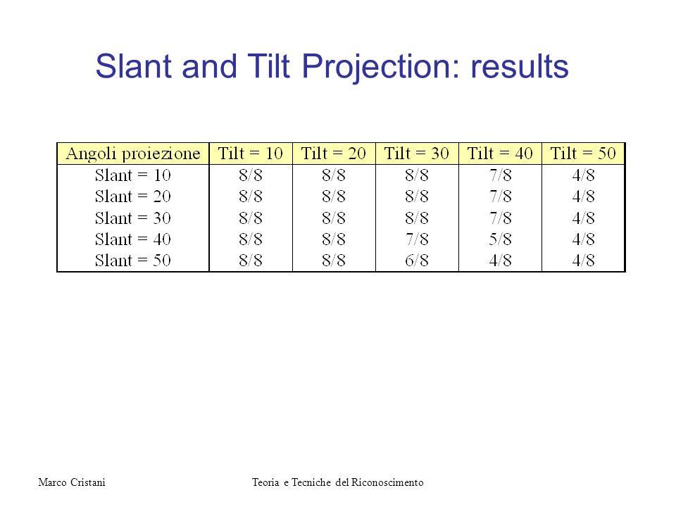 Slant and Tilt Projection: results Teoria e Tecniche del RiconoscimentoMarco Cristani