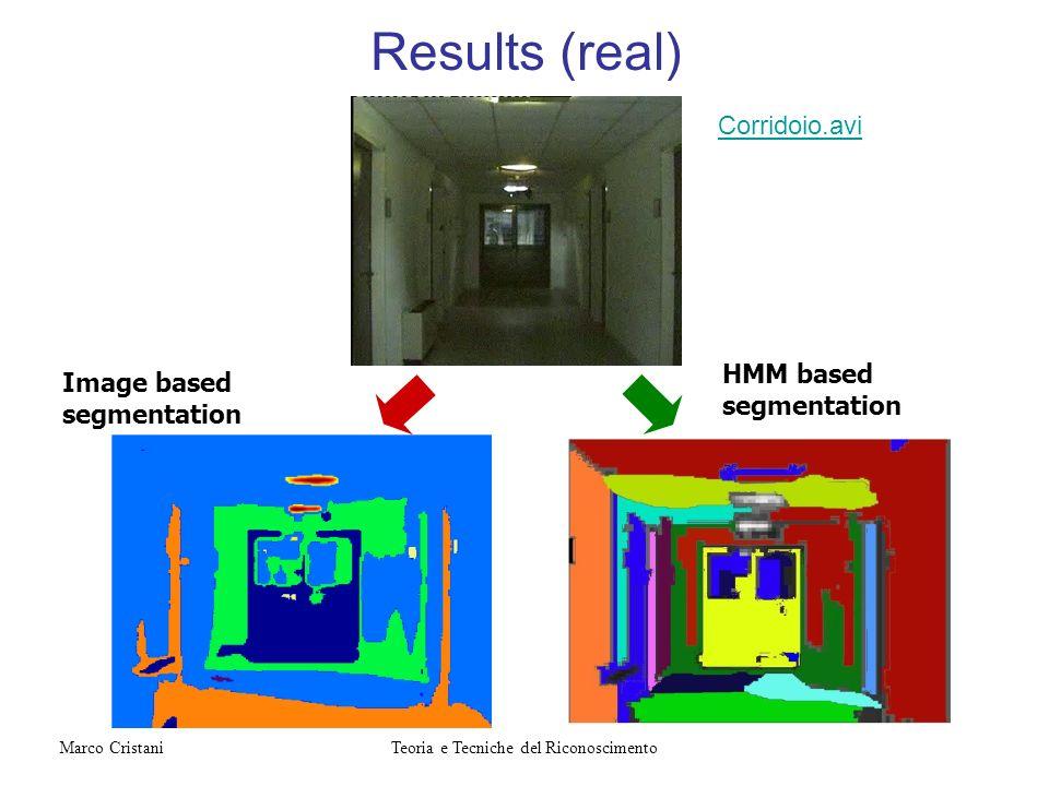 Results (real) HMM based segmentation Image based segmentation Corridoio.avi Teoria e Tecniche del RiconoscimentoMarco Cristani