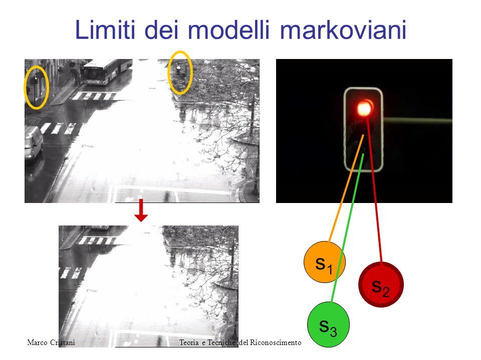Limiti dei modelli markoviani s1s1 s3s3 s2s2 Teoria e Tecniche del RiconoscimentoMarco Cristani