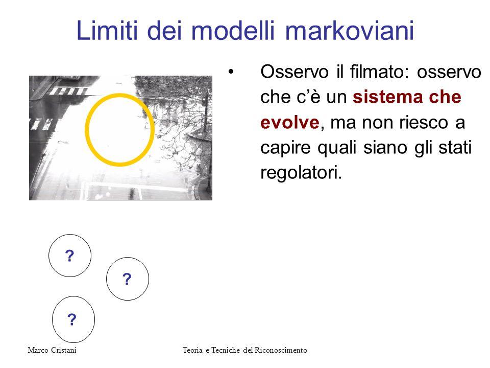 Limiti dei modelli markoviani Osservo il filmato: osservo che cè un sistema che evolve, ma non riesco a capire quali siano gli stati regolatori. ? ? ?