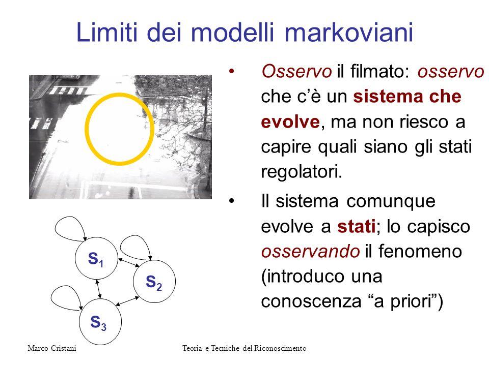 Limiti dei modelli markoviani Osservo il filmato: osservo che cè un sistema che evolve, ma non riesco a capire quali siano gli stati regolatori. Il si