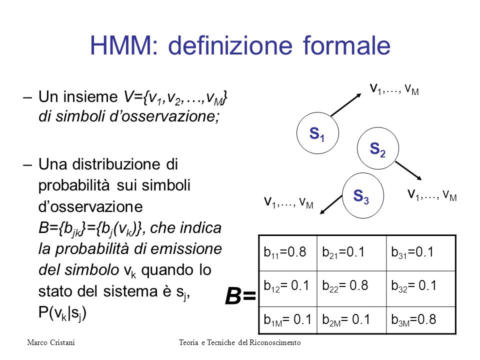 HMM: definizione formale –Un insieme V={v 1,v 2,…,v M } di simboli dosservazione; –Una distribuzione di probabilità sui simboli dosservazione B={b jk