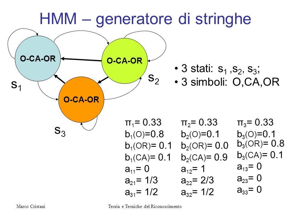 HMM – generatore di stringhe O-CA-OR 3 stati: s 1, s 2, s 3 ; 3 simboli: O,CA,OR s1s1 s2s2 s3s3 π 1 = 0.33 b 1 (O) =0.8 b 1 (OR) = 0.1 b 1 (CA) = 0.1