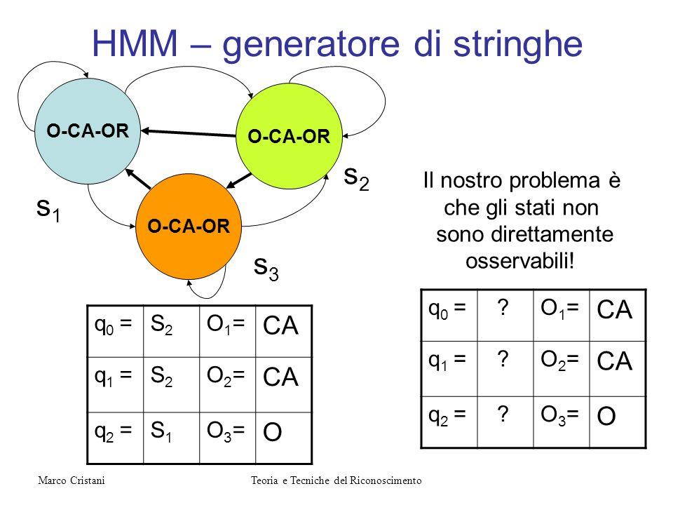 HMM – generatore di stringhe O-CA-OR s1s1 s2s2 s3s3 q 0 =S2S2 O1=O1= CA q 1 =S2S2 O2=O2= CA q 2 =S1S1 O3=O3= O Il nostro problema è che gli stati non