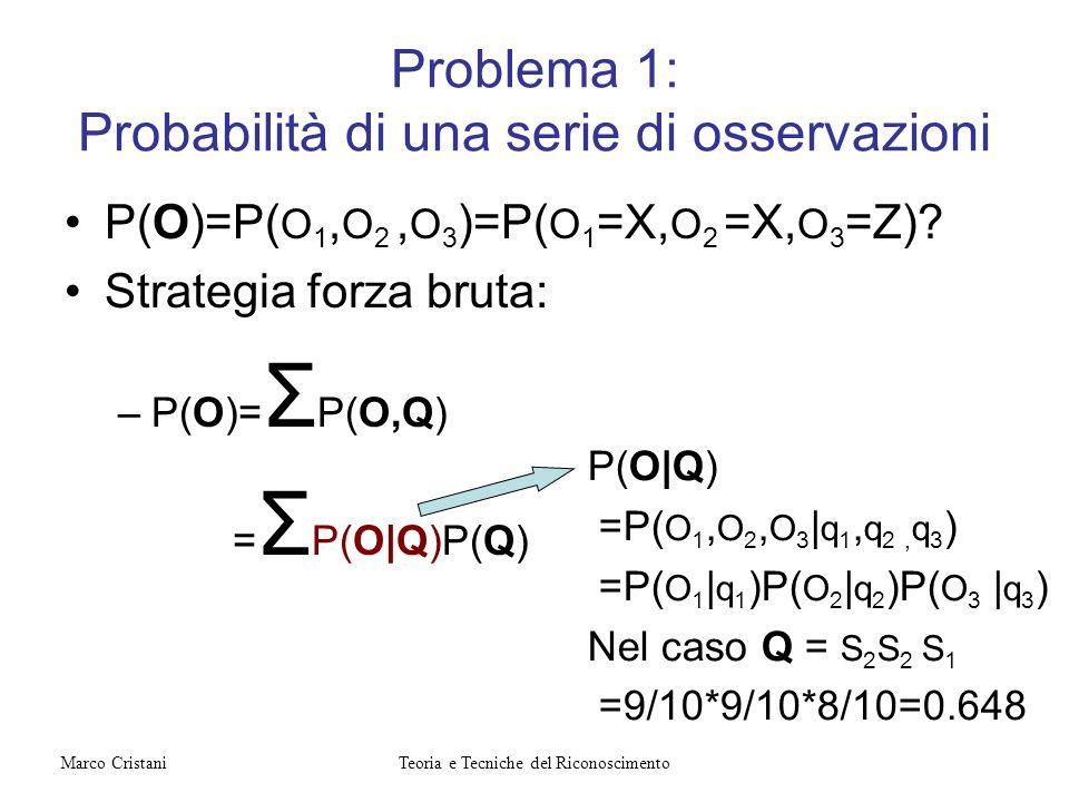 Problema 1: Probabilità di una serie di osservazioni P(O)=P( O 1, O 2, O 3 )=P( O 1 =X, O 2 =X, O 3 =Z)? Strategia forza bruta: –P(O)= Σ P(O,Q) = Σ P(