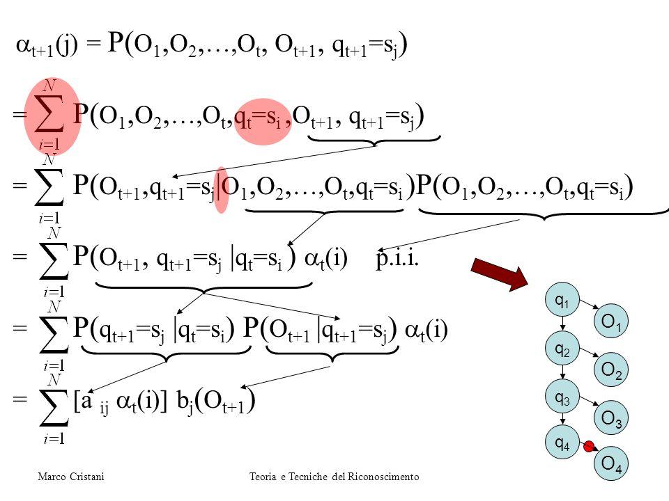 t+1 (j) = P( O 1, O 2, …,O t, O t+1, q t+1 =s j ) = P( O 1, O 2, …,O t, q t =s i, O t+1, q t+1 =s j ) = P( O t+1, q t+1 =s j | O 1, O 2, …,O t, q t =s