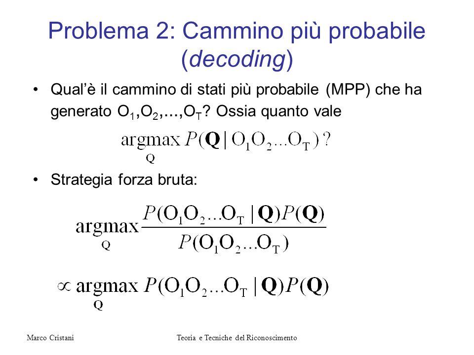 Problema 2: Cammino più probabile (decoding) Qualè il cammino di stati più probabile (MPP) che ha generato O 1, O 2,..., O T ? Ossia quanto vale Strat