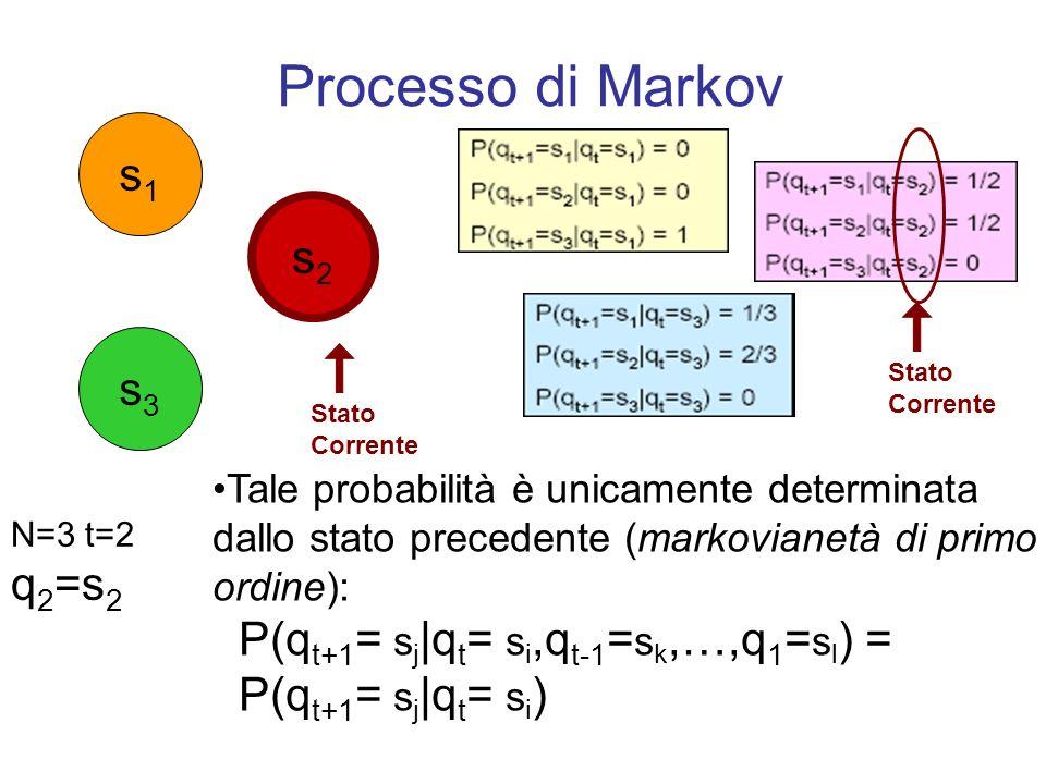Processo di Markov Tale probabilità è unicamente determinata dallo stato precedente (markovianetà di primo ordine): P(q t+1 = s j |q t = s i,q t-1 = s