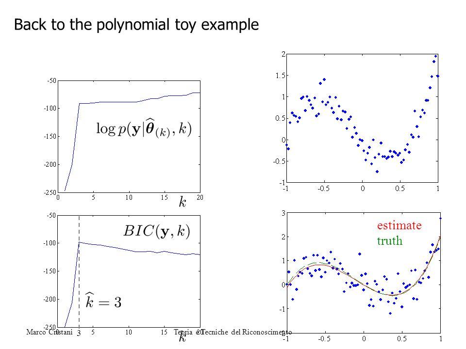 Back to the polynomial toy example 3 estimate truth Teoria e Tecniche del RiconoscimentoMarco Cristani