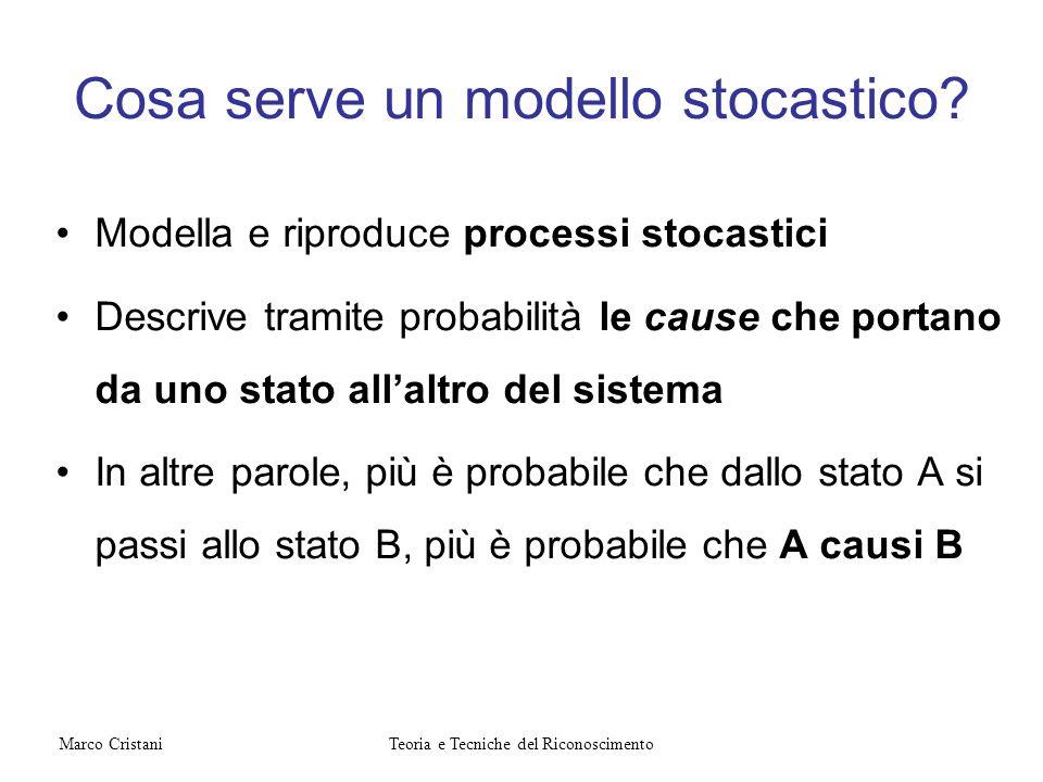 Hidden Markov Model (HMM) Classificatore statistico di sequenze, molto utilizzato negli ultimi anni in diversi contesti Tale modello può essere inteso come estensione del modello di Markov dal quale differisce per la non osservabilità dei suoi stati Suppongo ora di avere un HMM addestrato, ossia in grado di descrivere un sistema stocastico come descritto sopra...