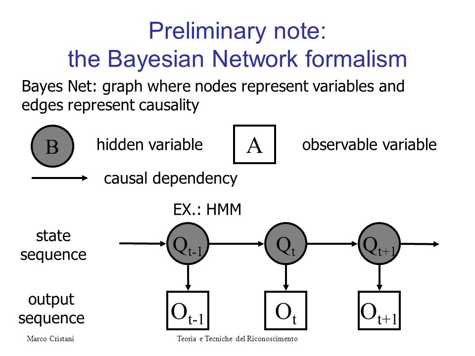 Preliminary note: the Bayesian Network formalism A observable variable B hidden variable causal dependency EX.: HMM O t-1 Q t-1 QtQt Q t+1 OtOt O t+1