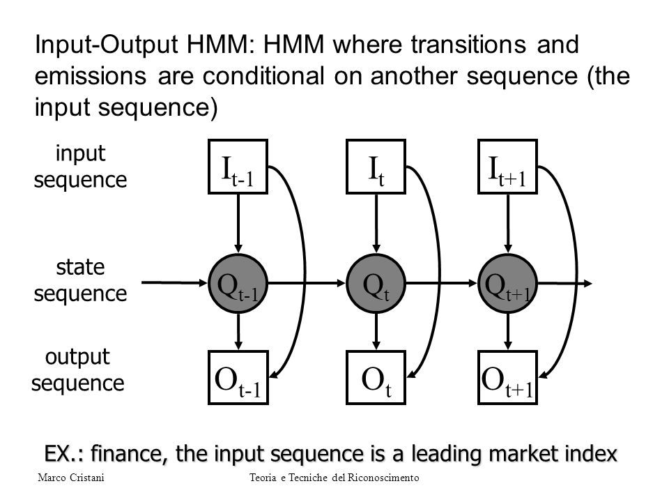 Input-Output HMM: HMM where transitions and emissions are conditional on another sequence (the input sequence) O t-1 Q t-1 QtQt Q t+1 OtOt O t+1 I t-1