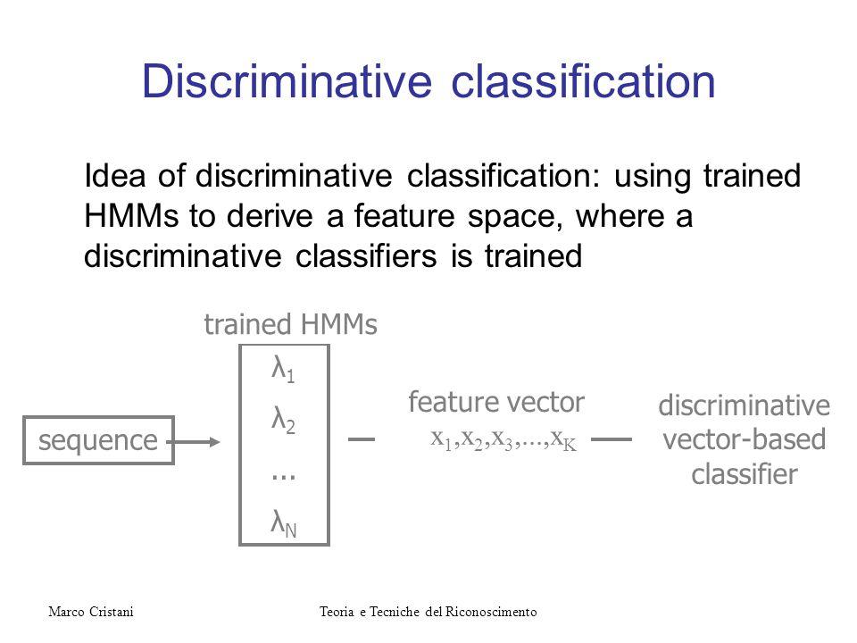 Discriminative classification Idea of discriminative classification: using trained HMMs to derive a feature space, where a discriminative classifiers