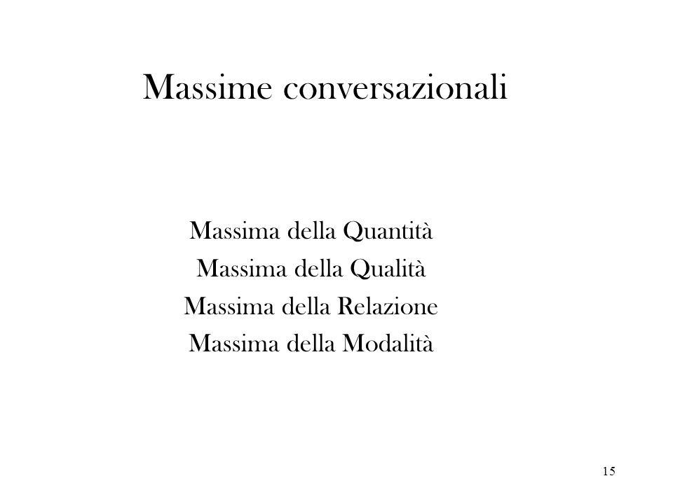 15 Massime conversazionali Massima della Quantità Massima della Qualità Massima della Relazione Massima della Modalità