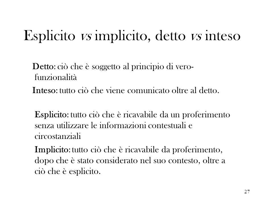 27 Esplicito vs implicito, detto vs inteso Detto: ciò che è soggetto al principio di vero- funzionalità Inteso: tutto ciò che viene comunicato oltre a