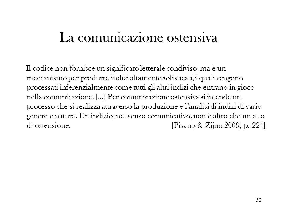 32 La comunicazione ostensiva Il codice non fornisce un significato letterale condiviso, ma è un meccanismo per produrre indizi altamente sofisticati,