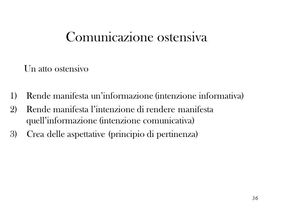 36 Comunicazione ostensiva Un atto ostensivo 1)Rende manifesta uninformazione (intenzione informativa) 2)Rende manifesta lintenzione di rendere manife