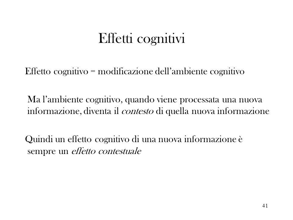 41 Effetti cognitivi Effetto cognitivo = modificazione dellambiente cognitivo Ma lambiente cognitivo, quando viene processata una nuova informazione,