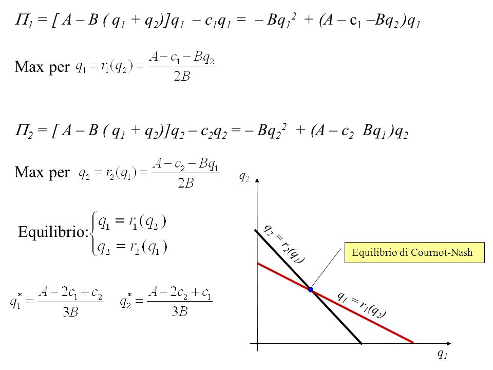 1 = [ A – B ( q 1 + q 2 )]q 1 – c 1 q 1 = – Bq 1 2 + (A – c 1 –Bq 2 )q 1 Max per 2 = [ A – B ( q 1 + q 2 )]q 2 – c 2 q 2 = – Bq 2 2 + (A – c 2 Bq 1 )q