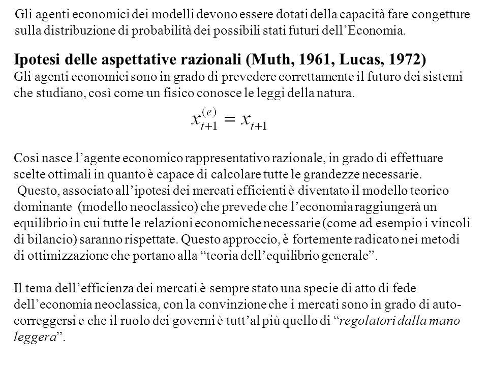 Ipotesi delle aspettative razionali (Muth, 1961, Lucas, 1972) Gli agenti economici sono in grado di prevedere correttamente il futuro dei sistemi che
