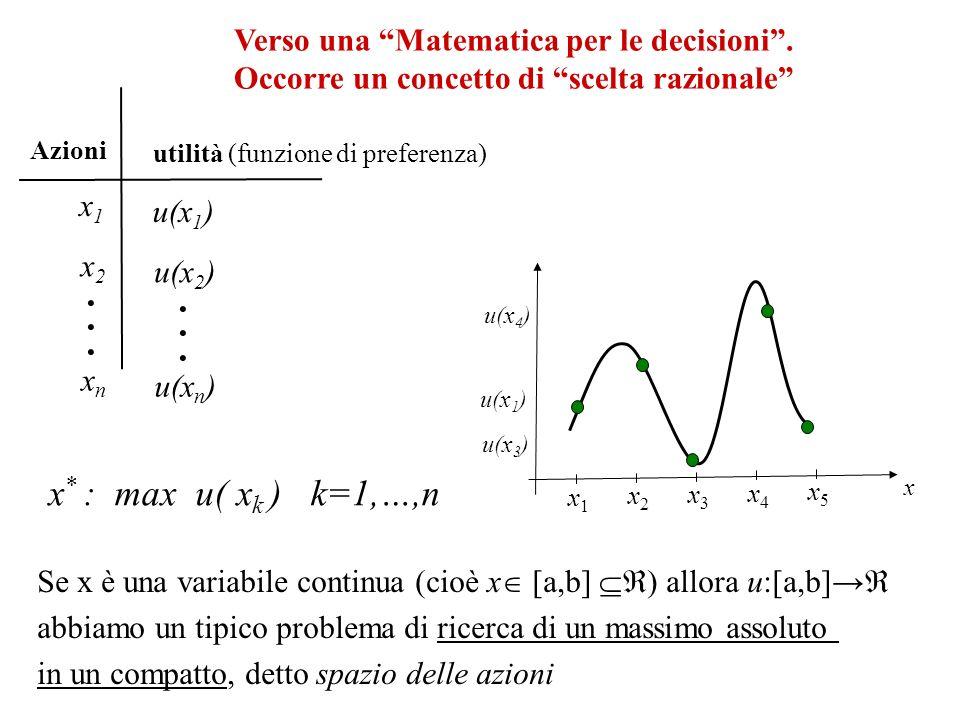Verso una Matematica per le decisioni. Occorre un concetto di scelta razionale x1x1 x2x2 xnxn...... Azioni utilità (funzione di preferenza) u(x 1 ) u(