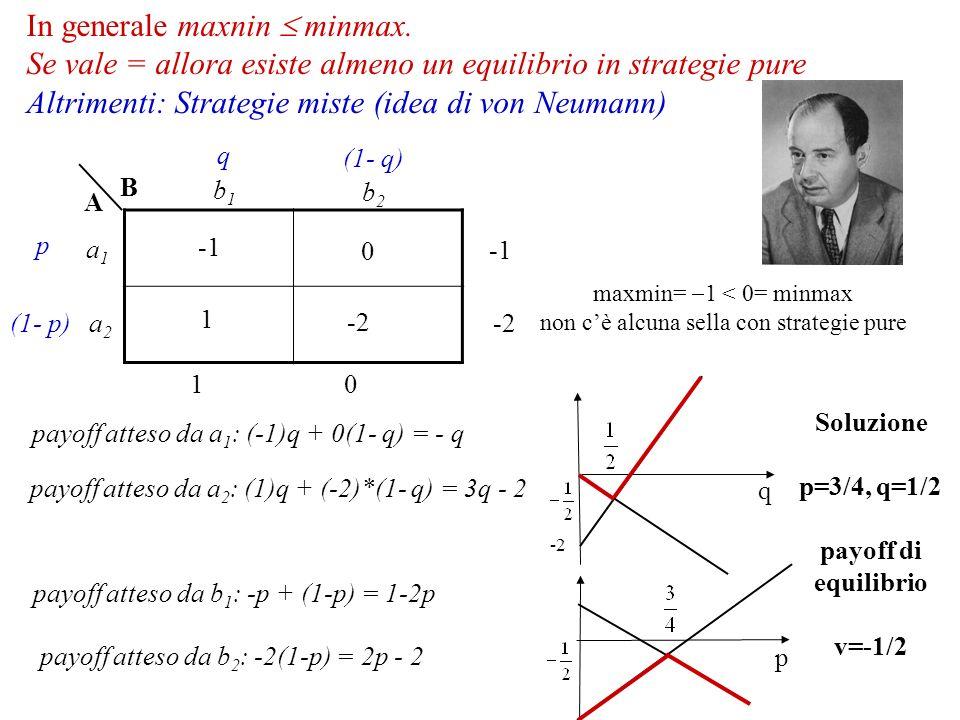 In generale maxnin minmax. Se vale = allora esiste almeno un equilibrio in strategie pure Altrimenti: Strategie miste (idea di von Neumann) -2 1 0 B A