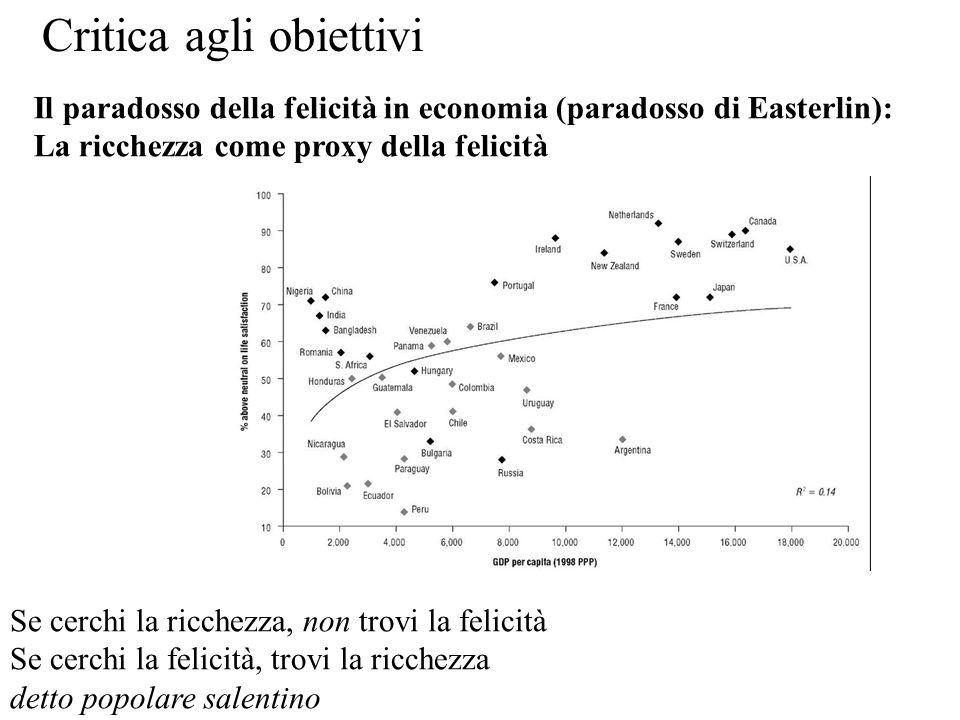 Il paradosso della felicità in economia (paradosso di Easterlin): La ricchezza come proxy della felicità Se cerchi la ricchezza, non trovi la felicità