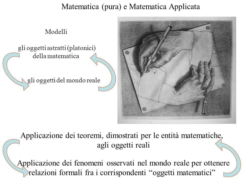 Preda-predatore (Vito Volterra, 1926) Densità prede x 1 Densità predatori x 2 r x 1 m x 2 + c x 1 x 2 b x 1 x 2 x1x1 x2x2
