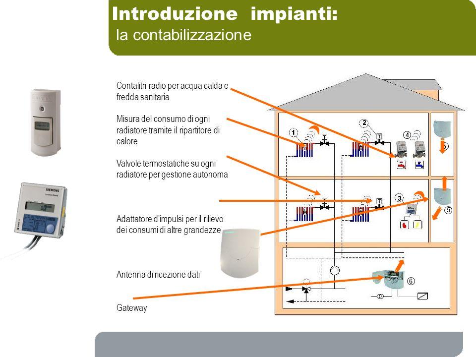 5 4 5 6 Contalitri radio per acqua calda e fredda sanitaria Misura del consumo di ogni radiatore tramite il ripartitore di calore Valvole termostatich
