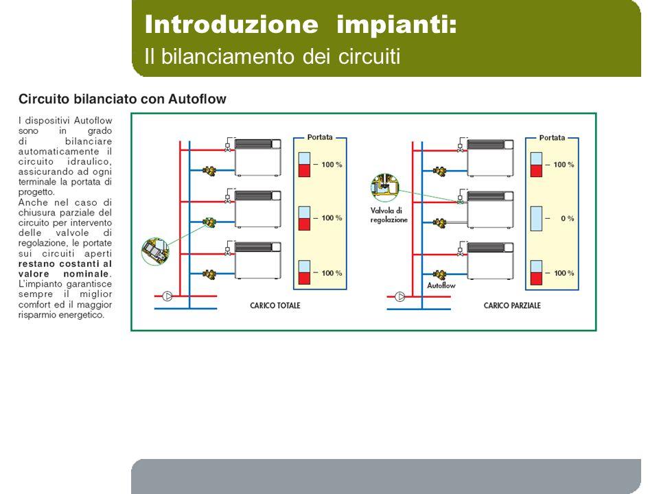 Introduzione impianti: Il bilanciamento dei circuiti