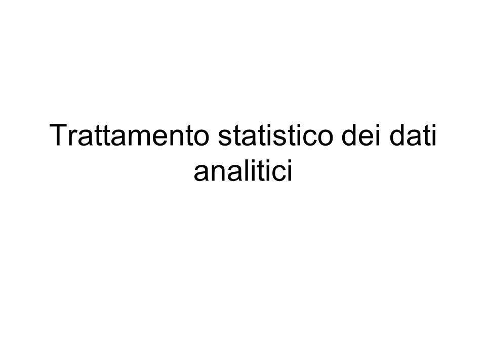 Scelta del valore centrale Quando si applica un metodo analitico si effettua una serie di misure e in numero tanto più grande quanto più dispersi sono i risultati.