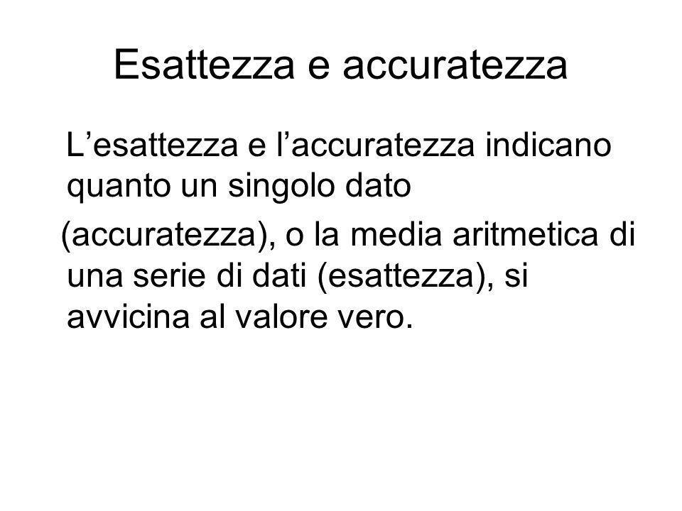 Esattezza e accuratezza Lesattezza e laccuratezza indicano quanto un singolo dato (accuratezza), o la media aritmetica di una serie di dati (esattezza