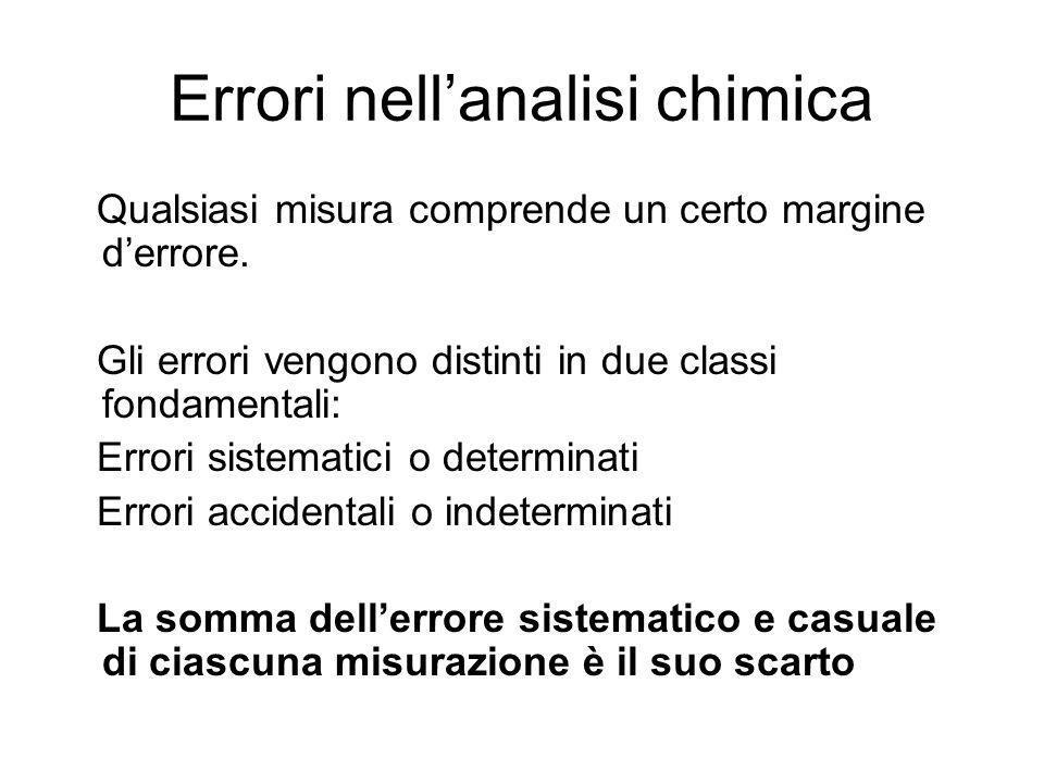 Errori nellanalisi chimica Qualsiasi misura comprende un certo margine derrore. Gli errori vengono distinti in due classi fondamentali: Errori sistema