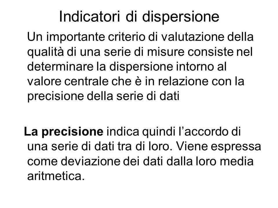 Indicatori di dispersione Un importante criterio di valutazione della qualità di una serie di misure consiste nel determinare la dispersione intorno a