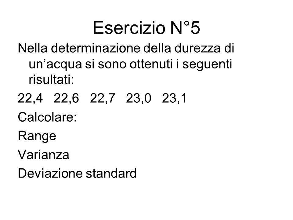 Esercizio N°5 Nella determinazione della durezza di unacqua si sono ottenuti i seguenti risultati: 22,4 22,6 22,7 23,0 23,1 Calcolare: Range Varianza