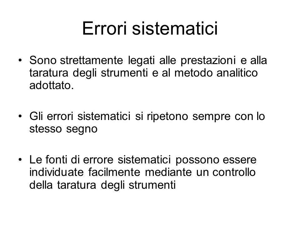 Errori sistematici Sono strettamente legati alle prestazioni e alla taratura degli strumenti e al metodo analitico adottato. Gli errori sistematici si