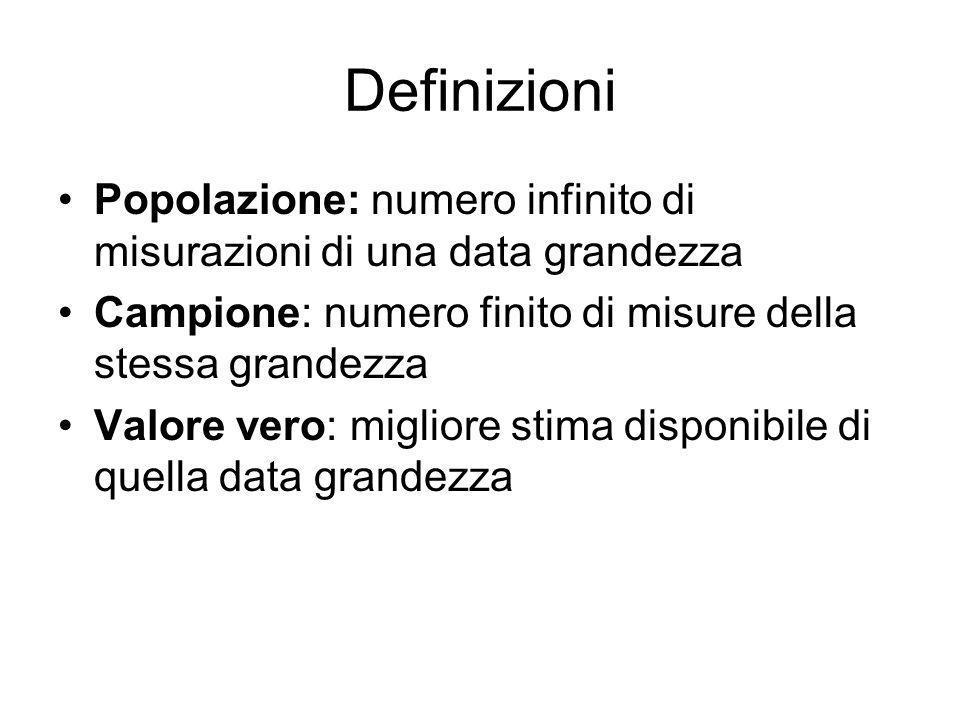 Definizioni Popolazione: numero infinito di misurazioni di una data grandezza Campione: numero finito di misure della stessa grandezza Valore vero: mi