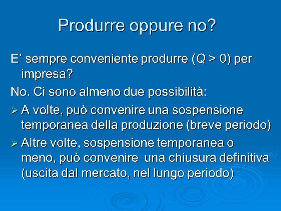 Produrre oppure no? E sempre conveniente produrre (Q > 0) per impresa? No. Ci sono almeno due possibilità: A volte, può convenire una sospensione temp