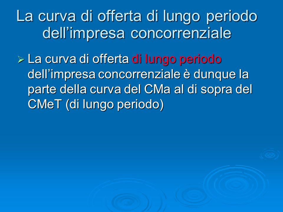 La curva di offerta di lungo periodo dellimpresa concorrenziale La curva di offerta di lungo periodo dellimpresa concorrenziale è dunque la parte dell