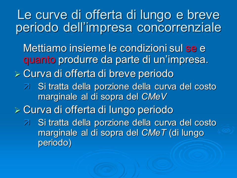 Le curve di offerta di lungo e breve periodo dellimpresa concorrenziale Mettiamo insieme le condizioni sul se e quanto produrre da parte di unimpresa.