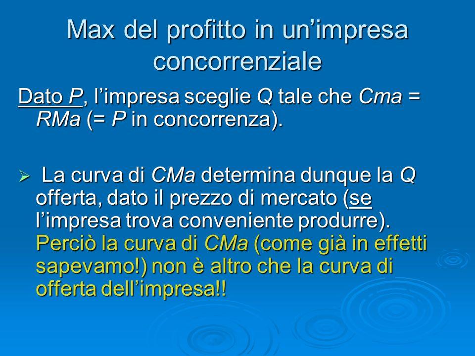 Max del profitto in unimpresa concorrenziale Dato P, limpresa sceglie Q tale che Cma = RMa (= P in concorrenza). La curva di CMa determina dunque la Q