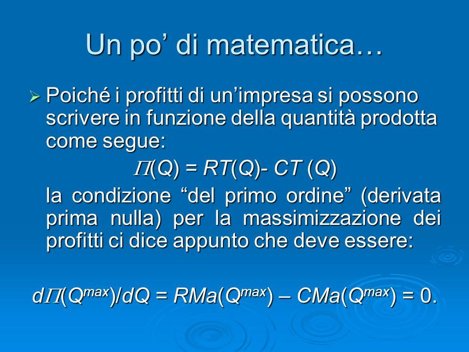 Un po di matematica… Poiché i profitti di unimpresa si possono scrivere in funzione della quantità prodotta come segue: Poiché i profitti di unimpresa
