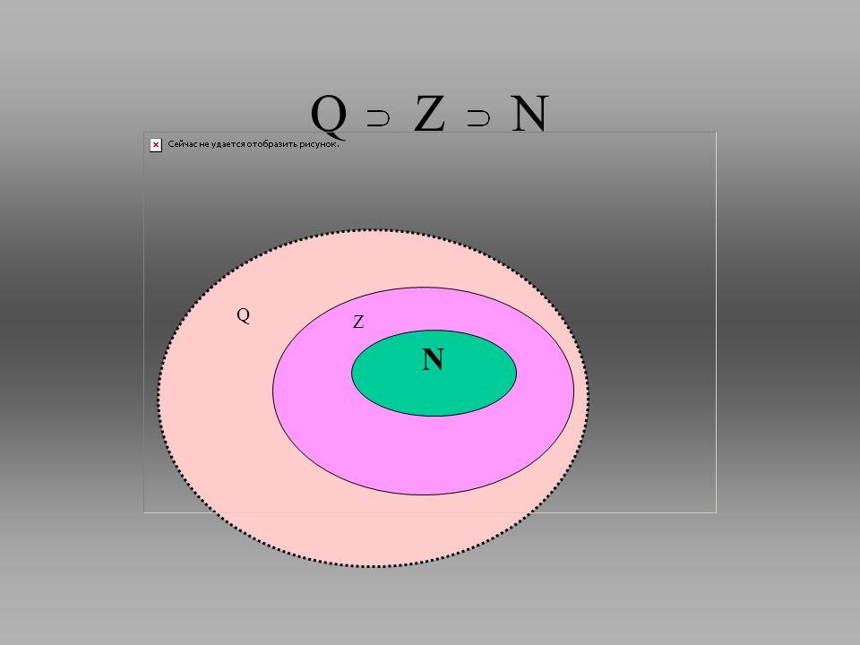 LINSIEME Q Linsieme Q dei numeri razionali relativi: Naturali Interi relativi Decimali finiti relativi Decimali infiniti periodici semplici relativi D