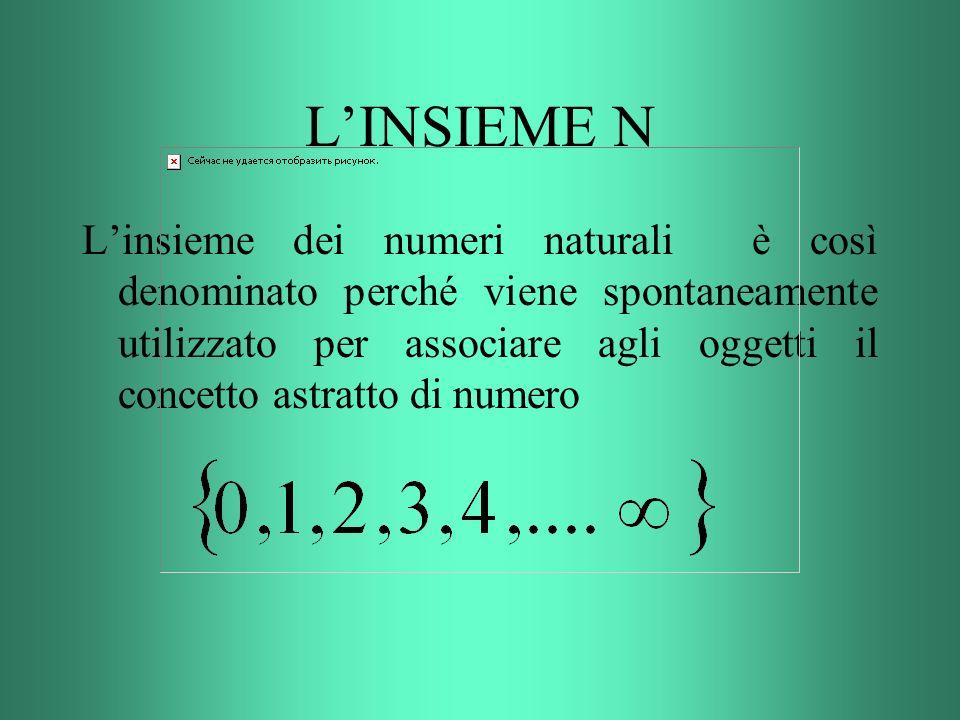 LINSIEME N Linsieme dei numeri naturali è così denominato perché viene spontaneamente utilizzato per associare agli oggetti il concetto astratto di numero